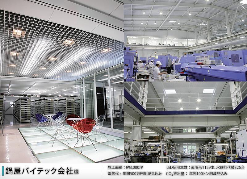 高天井(体育館・工場)/鍋屋バイテック会社 様